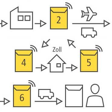 Diagramm, Illustrationsstile, 2wie20, Osnabrück