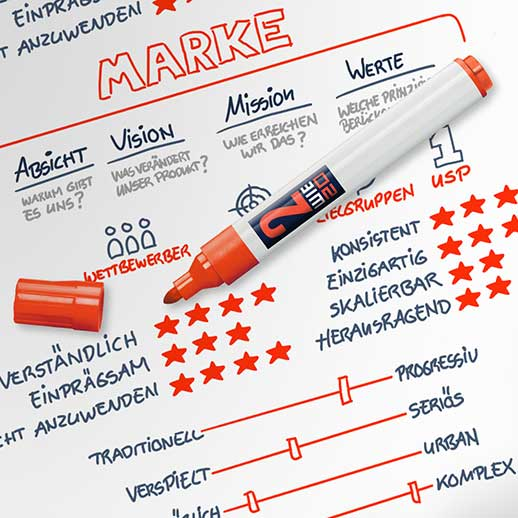 2wie20, Branding, Marke, Corporate Identity, Osnabrück