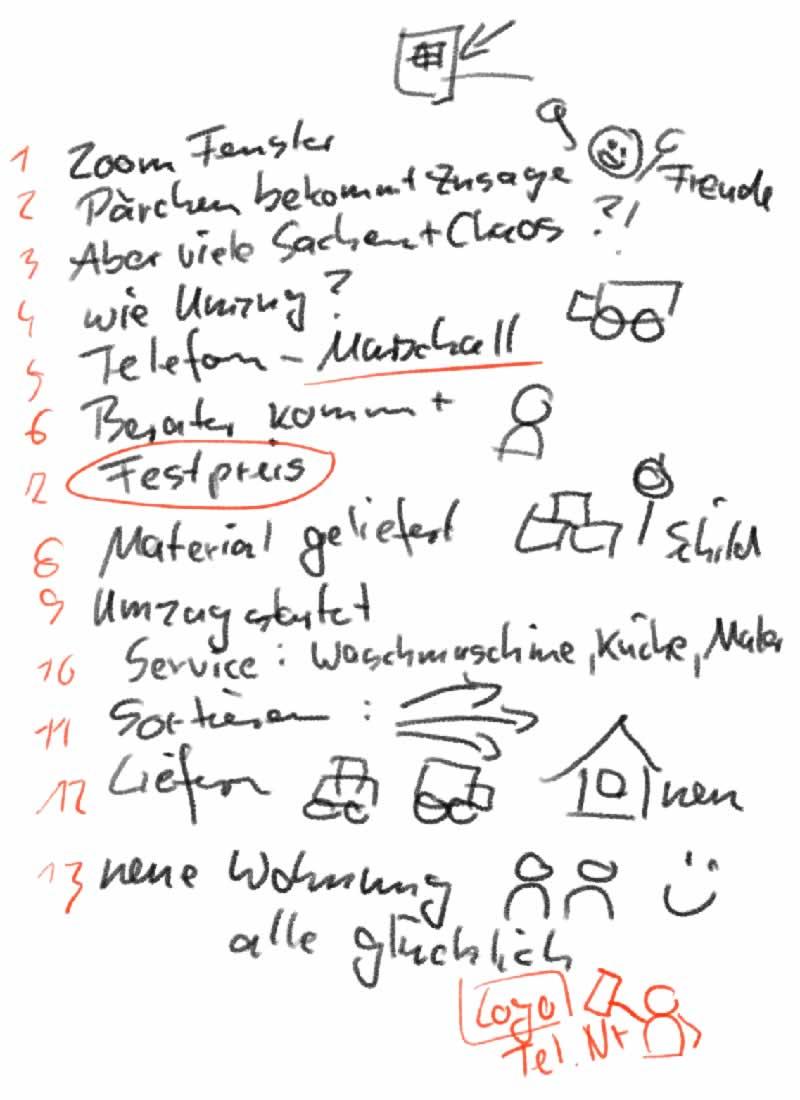 Erklärvideo 2wie20.de Osnabrück